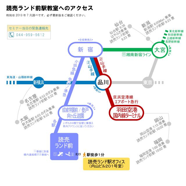 匠技術研究所 読売ランド前駅教室 アクセスマップ